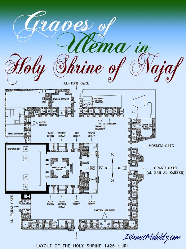 Graves of Ulema in Holy Shrine of Najaf